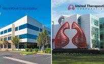 Sedes de Mannkind Corporation y United Therapeutics. (Fotomontaje. ConSalud)