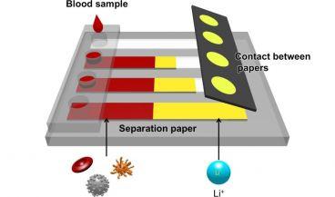 El nuevo dispositivo basado en papel puede medir de manera fácil y económica la concentración de iones de litio en la sangre (Foto. Universidad de Hokkaido)