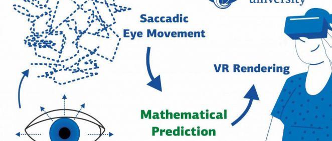 Explicación del modelo matemático (Fotp. Universidad RUDN)