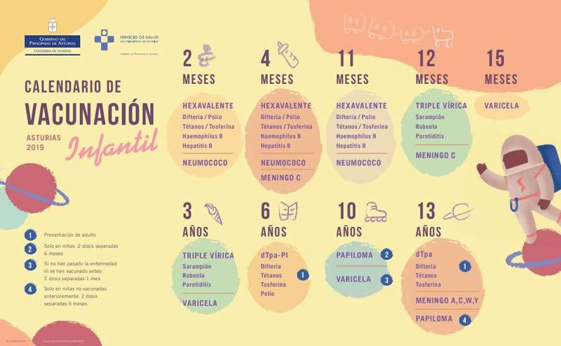 Calendario Vacunal Andalucia 2019.Novedades En El Calendario Vacunal Infantil De Asturias