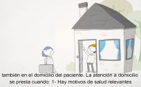 Fisioterapia a domicilio (Foto. Colegio Profesional de Fisioterapeutas de la Comunidad de Madrid)