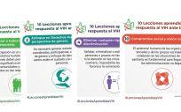 Diez lecciones aprendidas en la respuesta al VIH. (Foto. Trabajando en Positivo)