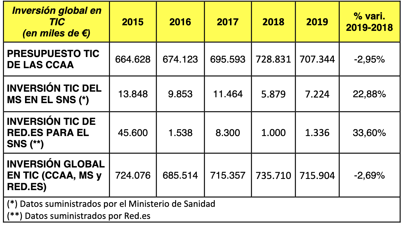 informe seis 2019 inversion global