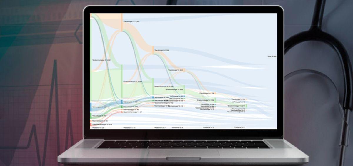 Savana utiliza Big Data para transformar las historias clínicas digitales en datos útiles para atender a los pacientes. (Foto. Savana)