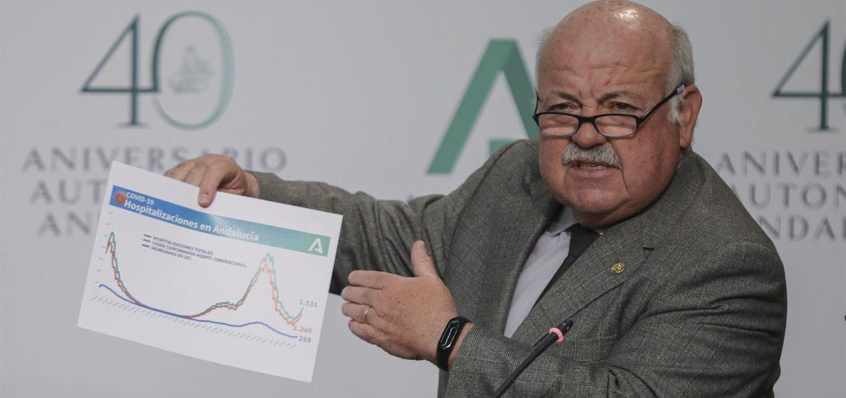 El consejero de Salud y Familias, Jesús Aguirre (Foto. María José López   Europa Press)
