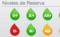 Los niveles de reserva del grupo 0- entran en alerta roja en la Comunidad de Madrid
