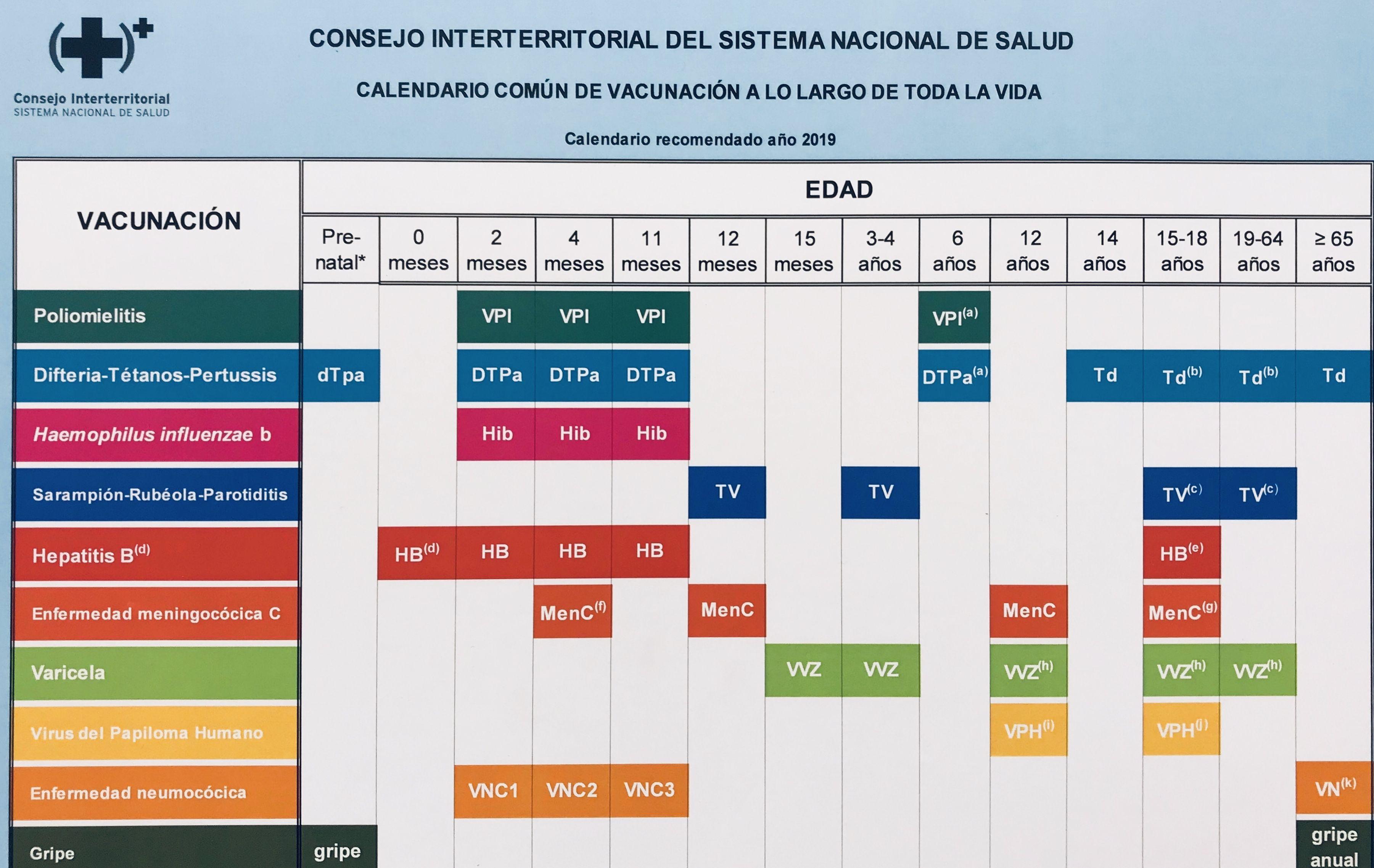 Calendario vacunal común