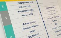 Un trabajo de investigación del Centro de Estudios del Sindicato de Médicos de Granada dibuja el panorama actual de los residentes de Formación Sanitaria Especializada (FSE).