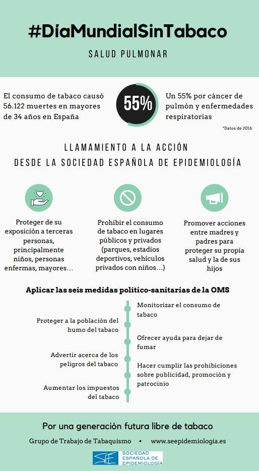 #diamundialsintabaco